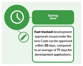 greenfield housing code benefit 2 saving time