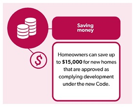 greenfield housing code benefit 3 saving money