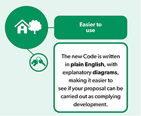 Infographic captioned' Easier to use: The new code is written in plain English, with explanatory diagrams, making it easier to see if your proposal can be carried out as complying development
