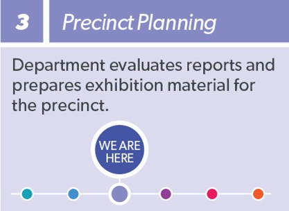 3 Precinct Planning: Department evaluates reports and prepares exhibition material for the precinct