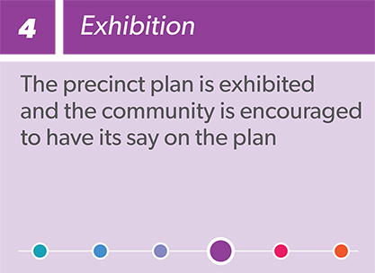 4 Exhibition: The precinct plan is exhibited and the community is encouraged to have its say on the plan