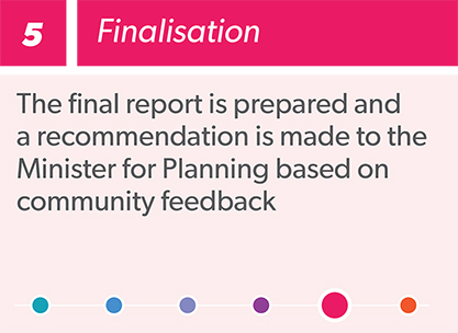 5 Finalisation: The final report is prepared and a recommendation is made to the Minister for Planning based on community feedback