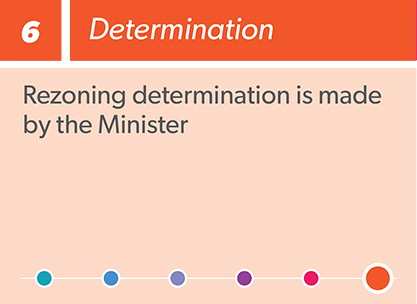 6 Determination: Rezoning determination is made by the Minister