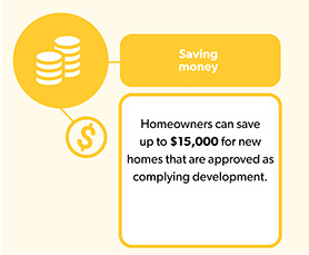 Infographic captioned: Saving Money: Homeowners can save up to $15,000 for new homes that are approved as complying development