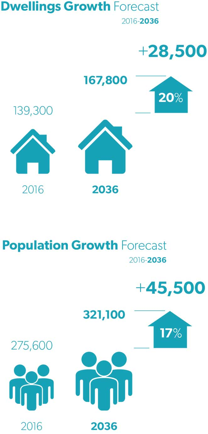 south east and tablelands goal 4 dwellings growth forecast 662x1380