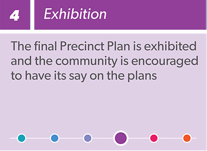 Westmead planned precinct process infographic step 4