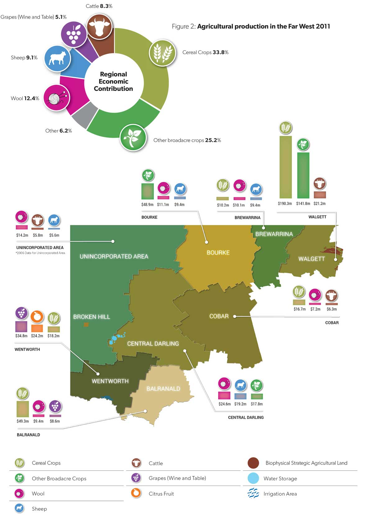 Map infographic showing the breakdown of agricultural production in the Far West in 2011, split by product and location