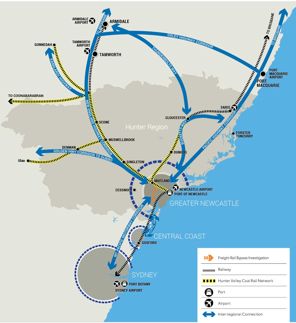 A map of the inter-regional transport connections between Sydney, the Central Coast, and the Greater Newcastle regions.